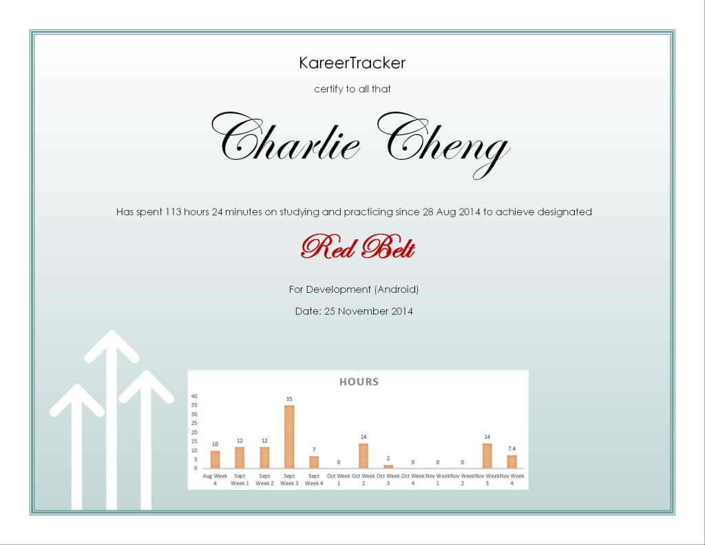 Charlie Cheng Software Development Android App Red Belt Certification