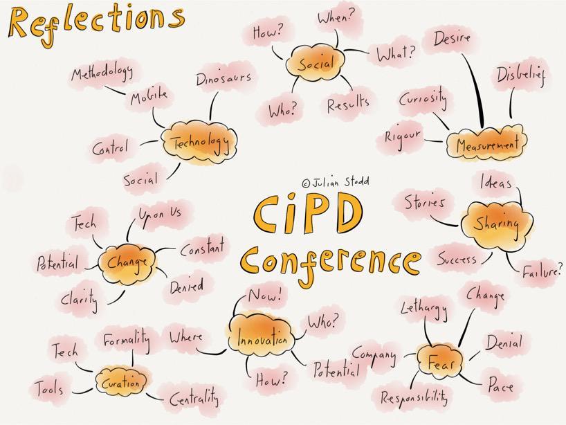 cipd_image